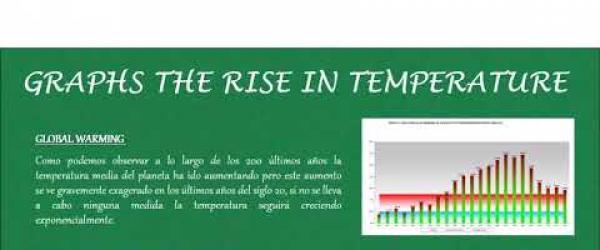 Embedded thumbnail for Causas del cambio climático en España y Valencia. Colegio Martí Sorolla 2
