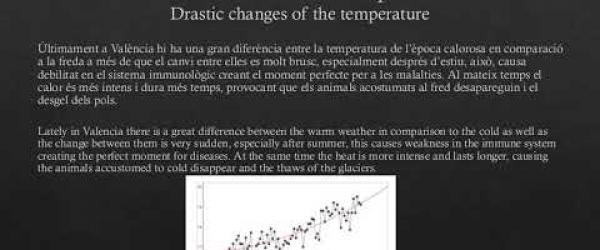 Embedded thumbnail for Climate change in Valencia